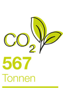 567 Tonnen CO2