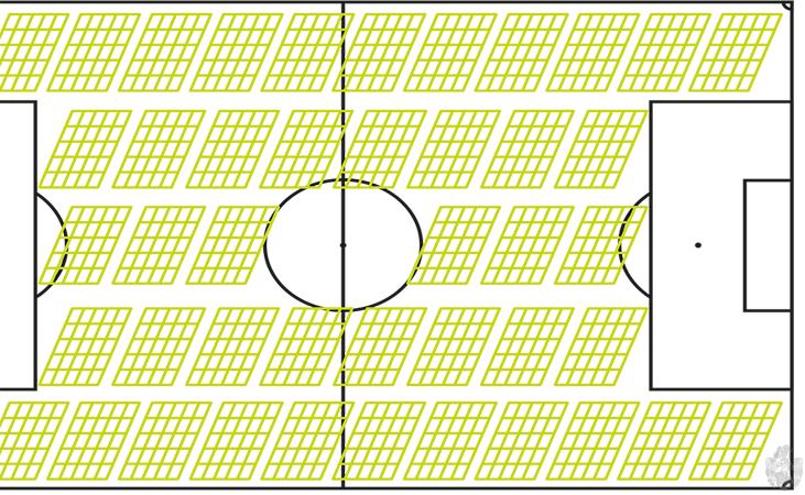 Solarpark Fußballfeld HEP